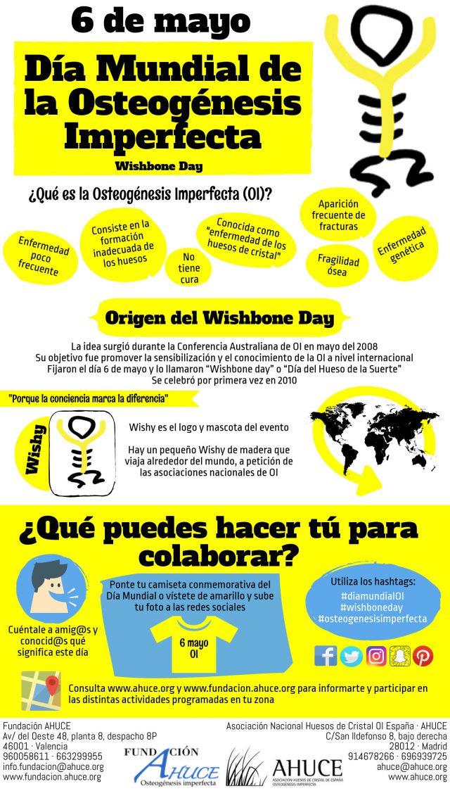 Día mundial de la Osteogénesis imperfecta